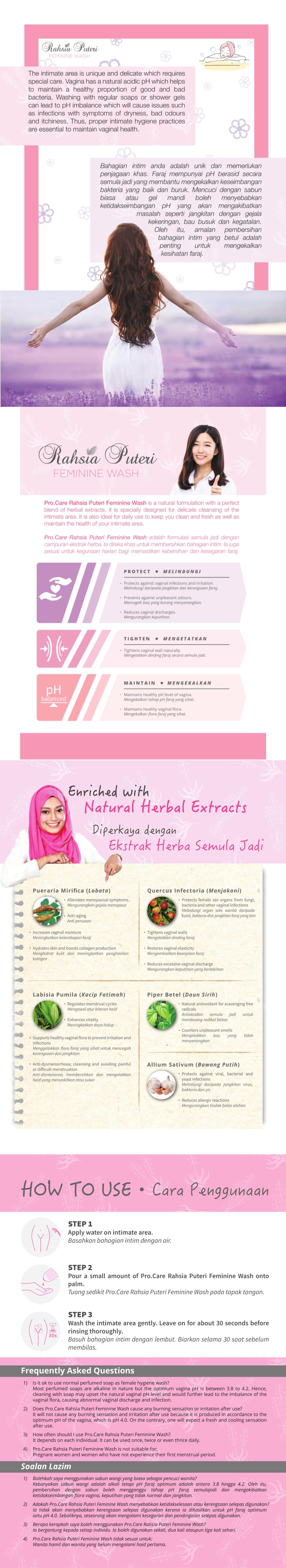 Rahsia Puteri Infographic